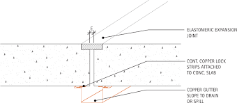 expansion joint concrete wall. download cad file technical detail expansion joint concrete wall