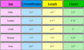Average Hand Size Chart Average Hand Size Chart For Crochet I Require Mens Size