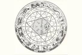 Read My Birth Chart Read And Analyze Your Birthchart And Design Specialized Card
