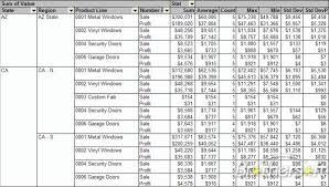 Basketball Stats Excel Template Basketball Stats Templates Under Fontanacountryinn Com