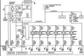 2000 isuzu rodeo wiring diagram images 2000 isuzu rodeo wiring diagram rahulbhatt