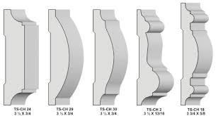 chair rail profiles. A Chair Back Rubbing Against It. It Can Also Be Rabbeted To Accept Different Styles Of Wainscoting, Which Popular In Stairwells And Hallways. Rail Profiles R