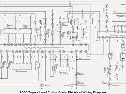 western star radio wiring diagram wiring diagram technic wiring diagram 2002 toyota 4runner radio wiring diagram intendedwiring diagram 2002 toyota 4runner radio wiring diagram