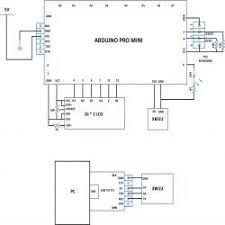 ps2 keyboard to usb wiring diagram wiring diagram ibm ps 2 adapter to usb wiring diagram jodebal