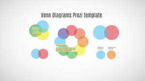 Infographic Venn Diagram Venn Diagrams