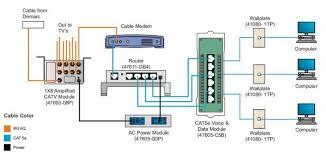 cat 5e rj45 wiring diagram cat wiring diagrams cat5e wiring diagram at Category 5e Wiring Diagram