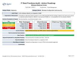 Sample Audit Report Magdalene Project Org