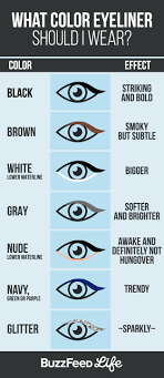 you can also lor your eyeliner shape to your eye shape once you feel confident in your application skills