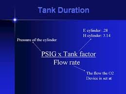 Oxygen Tank Conversion Chart Rt Lab Manual