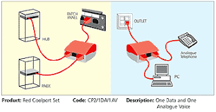 cat can i use a single cat utp cable for both lan and coolport blue connection diagram