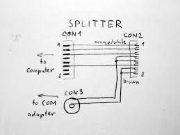 com switch the splitter s