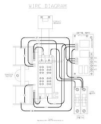 generator transfer switch buying and wiring readingrat net generac rtsw200a3 installation manual at Generac 100 Amp Transfer Switch Wiring Diagram
