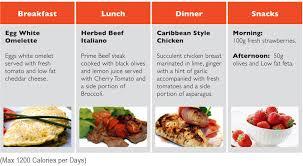 Breakfast Lunch Dinner Menu To Lose Weight Breakfast