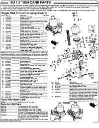 Su Needle Chart Mini Su Hs4 Carb Parts Pg 85