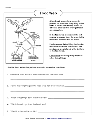 Determine The Meaning Of Words And Phrases Worksheet Worksheets ...