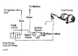 1986 honda prelude fuel pump voltage electrical problem 1986 sounds like a problem the ignition switch check the ignition coil if you have battery voltage on the pos term see diagram