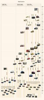 Toyota Global Site | Land Cruiser | Time|line
