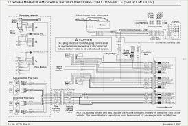 curtis plow wiring schematic basic guide wiring diagram \u2022 curtis snow plow 3000 wiring diagram western snow plow solenoid wiring diagram curtis snow plow headlight rh wanderingwith us curtis snow plow service manual curtis snow plow wiring harness