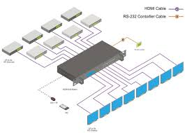 national pump wiring diagram get image about wiring diagram diagram furthermore wiring harness mesh wiring diagrams
