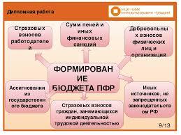 Презентация по праву социального обеспечения Организация работы  слайда 9 Дипломная работа 9 13 ФОРМИРОВАНИЕ БЮДЖЕТА ПФР Страховых взносов работодател