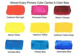 A Color Chart Showing Swatches Of Primary Colors With