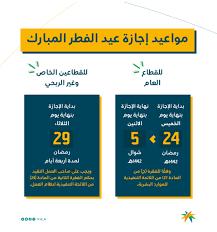 """واس العام on Twitter: """"وزارة الموارد البشرية تحدد مواعيد إجازة عيد الفطر  المبارك للقطاع العام والخاص وغير الربحي. #واس_عام… """""""