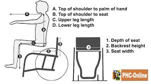 Standard Wheelchair Size Chart How To Measure For Wheelchair Wheelchair Sizes And