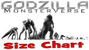 Monsterverse Size Chart Godzilla And King Kong