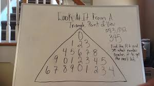 Master Secret Chart Key Lotto How To Win The Lottery