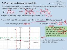 find the horizontal asymptote