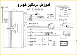 automotive wiring diagram automotive wiring diagrams free car alarm free car alarm wiring diagrams automotive wiring diagram automotive wiring diagrams free car alarm wiring diagrams open on mac beautiful automotive