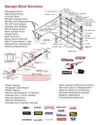 parts of a garage doorAAA Garage Door Repair Reseda CA  8189251703