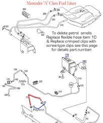 Bert rowe's mercedesbenz'a'class w168 info fuel and associated