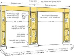 garage door sizes chart garage doors measurements two car garage single door size garage doors standard