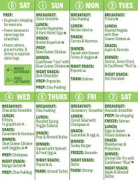 Heres A Two Week Clean Eating Challenge Thats Actually Delicious