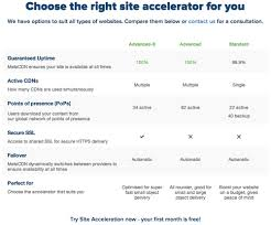 Cdn Comparison Chart Advanced S Site Accelerator Ssl And Small Objects Metacdn