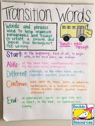 transition words anchor chart teaching minis writing