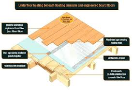 marvelous heated wood floors best underfloor ion wooden floor remarkable engineered flooring heating fl on ing