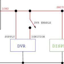 10 diagram of alley dock backing maneuver scientific the das case wiring diagram