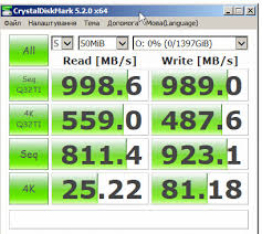 Лента активности Клуб экспертов dns  несколько постов подряд чтоб показать свои тесты и отчеты И так Вот тест crystaldiskmark 5 2 0x64 с одним ссд и тест raid0 массива из двух ссд