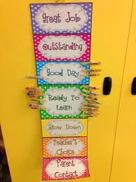 Kindergarten Behavior Color Chart Elementary Classroom Behavior Chart Www Bedowntowndaytona Com
