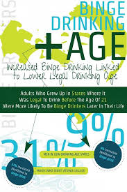 should the legal drinking age be lowered to  should the legal drinking age be lowered to 18
