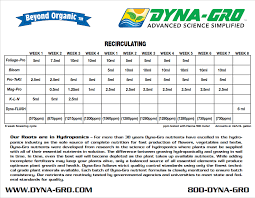 Dyna Gro Feed Chart Hydroponics Hell P Me Bro Page 4 Thcfarmer
