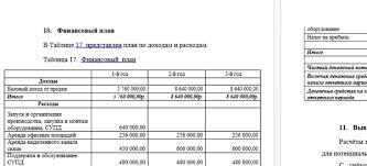 Планирование на предприятии Курсовая работа Бзнес план Точка   600 руб