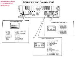 sony car radio wiring diagram britishpanto amazing marine sony marine radio wiring diagram sony car radio wiring diagram britishpanto amazing marine