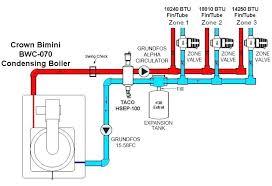 boiler zone valve patchadamsclinic org