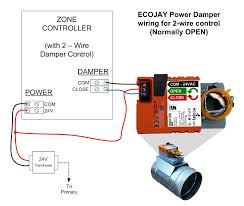zoningsupply com zone control replacing old 2 wire spring Honeywell Zone Control Wiring Diagram ecojay smartzone belimo 2 to 3 wire diagram Honeywell V8043E Wiring
