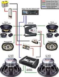 "gallery for car sound system diagram car audio pinterest car Mtx Thunder 6000 Wiring Diagram car sound system diagram best 1998 2002 ford explorer \u003cb\u003estereo\u003c\ b MTX Thunder 6000 10"" Subwoofer"