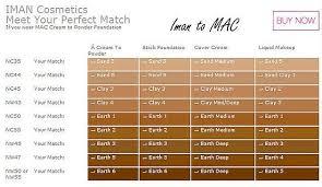 Iman Foundation Chart 68 Correct Iman Color Chart