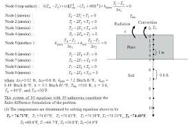 how to solve the system of linear equations math set of equations solving a system of